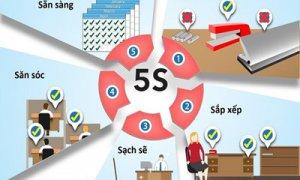 5S là gì? Joshin xin chia sẻ một số thông tin về 5S để bạn biết rõ hơn về 5s, lợi ích của 5s, mục đích của 5s, ý nghĩa của 5s và các bước áp dụng 5s cho doanh nghiệp.